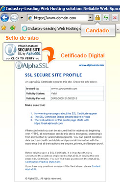 Certificado SSL Estados Unidos